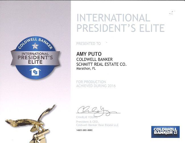 elite real estate professionals top leaders in the industry
